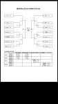 読売杯第32回日本少年野球中日本大会組み合わせ