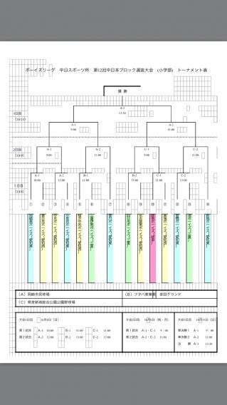 第12回中日スポーツ杯中日本大会